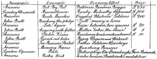 Herbert Potter Prize table
